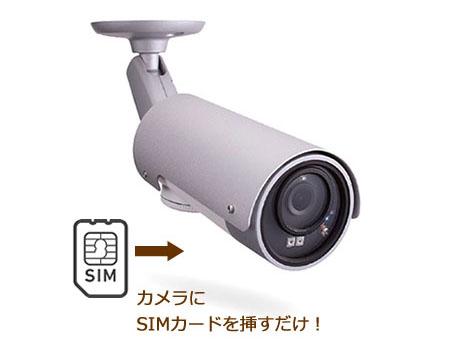 SD録画タイプ